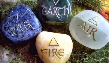 Огнени зодии – елементите и зодиакалните знаци огън